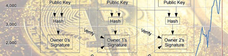 Corso su Bitcoin e Dark Web